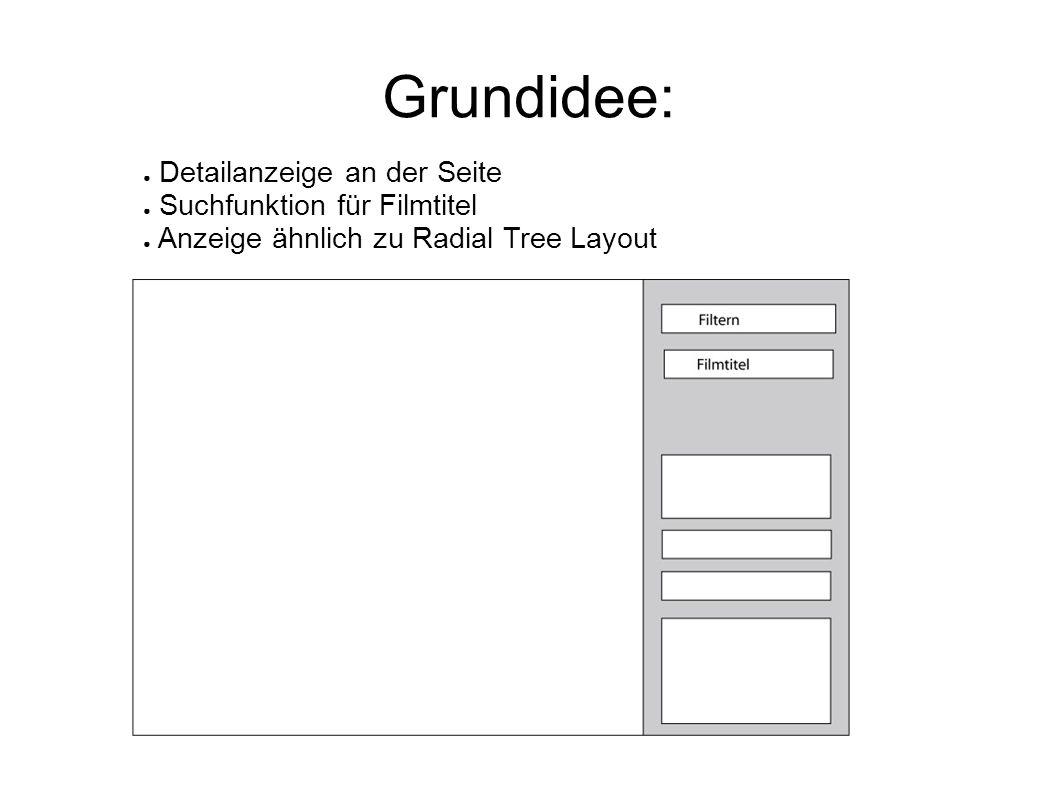 Grundidee: ● Detailanzeige an der Seite ● Suchfunktion für Filmtitel ● Anzeige ähnlich zu Radial Tree Layout