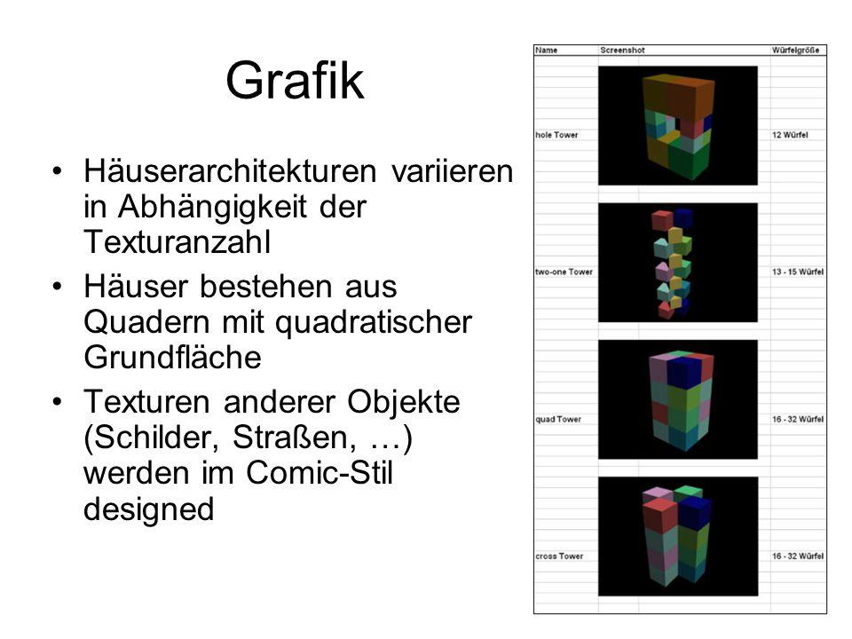 Grafik Häuserarchitekturen variieren in Abhängigkeit der Texturanzahl Häuser bestehen aus Quadern mit quadratischer Grundfläche Texturen anderer Objekte (Schilder, Straßen, …) werden im Comic-Stil designed