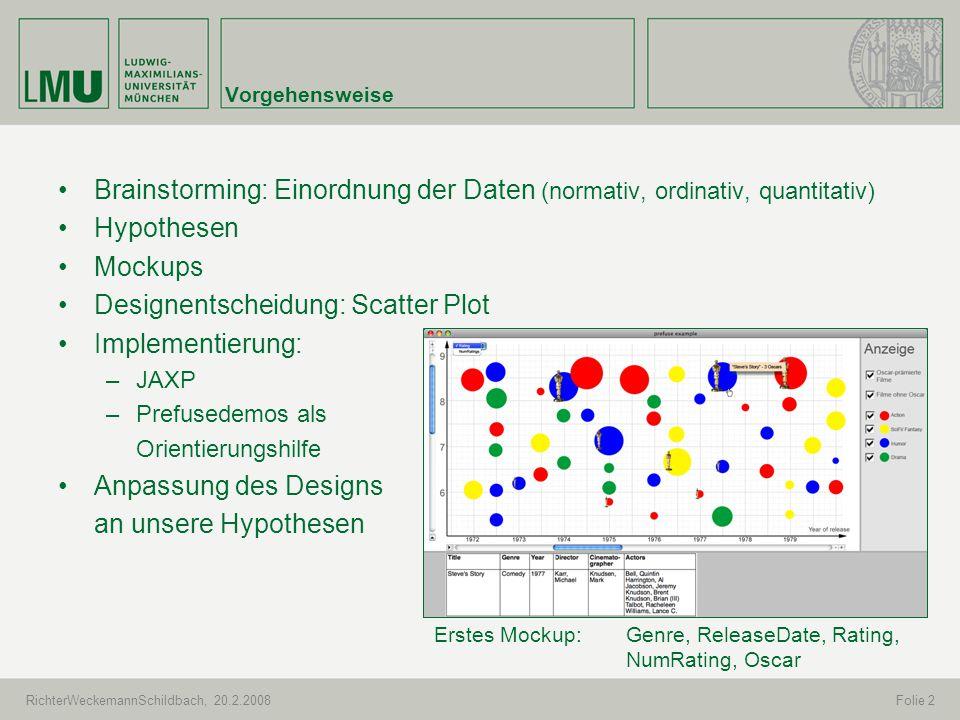 RichterWeckemannSchildbach, 20.2.2008Folie 2 Vorgehensweise Brainstorming: Einordnung der Daten (normativ, ordinativ, quantitativ) Hypothesen Mockups