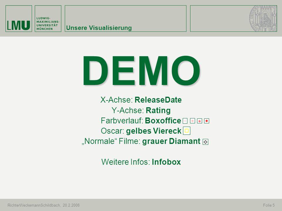 RichterWeckemannSchildbach, 20.2.2008Folie 5 Unsere Visualisierung DEMO X-Achse: ReleaseDate Y-Achse: Rating Farbverlauf: Boxoffice Oscar: gelbes Vier