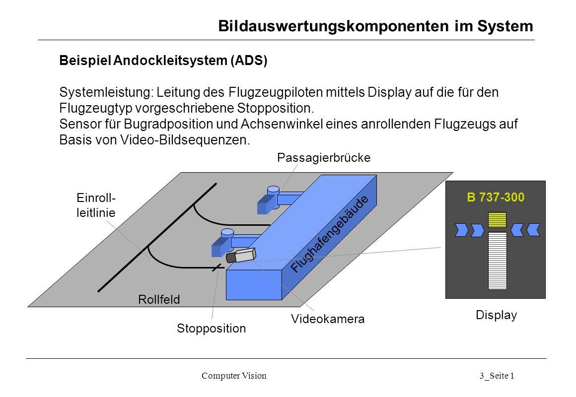 Computer Vision3_Seite 1 Bildauswertungskomponenten im System Beispiel Andockleitsystem (ADS) Systemleistung: Leitung des Flugzeugpiloten mittels Disp