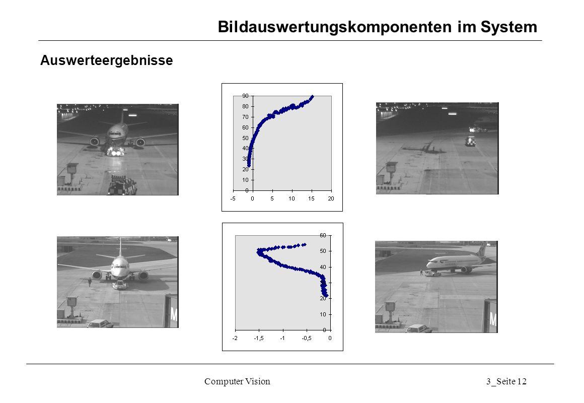 Computer Vision3_Seite 12 Auswerteergebnisse Bildauswertungskomponenten im System