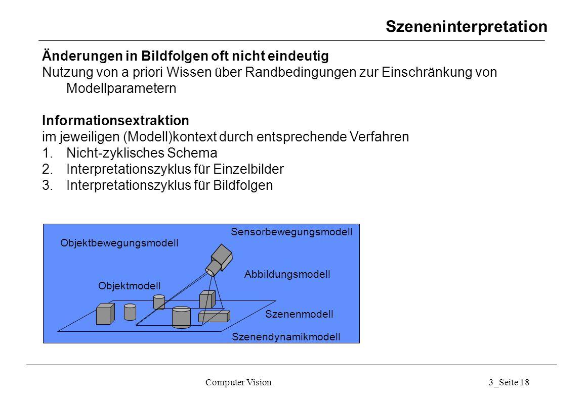 Computer Vision3_Seite 18 Szeneninterpretation Änderungen in Bildfolgen oft nicht eindeutig Nutzung von a priori Wissen über Randbedingungen zur Einsc