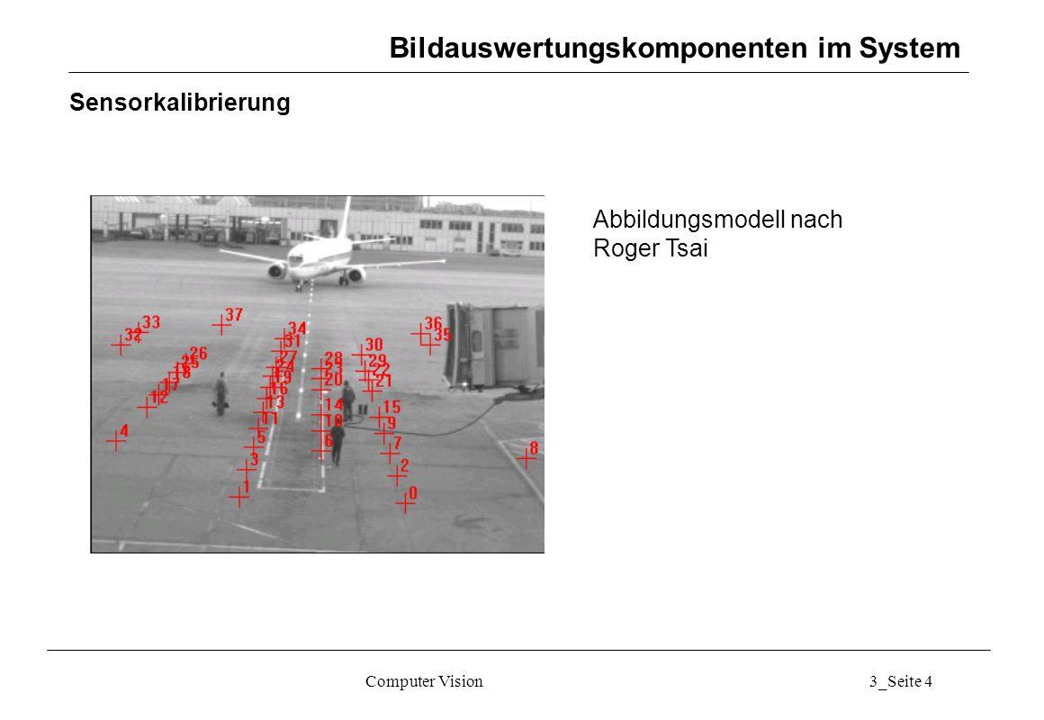Computer Vision3_Seite 4 Sensorkalibrierung Abbildungsmodell nach Roger Tsai Bildauswertungskomponenten im System
