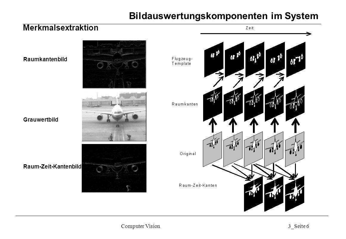 Computer Vision3_Seite 6 Merkmalsextraktion Raumkantenbild Grauwertbild Raum-Zeit-Kantenbild Bildauswertungskomponenten im System
