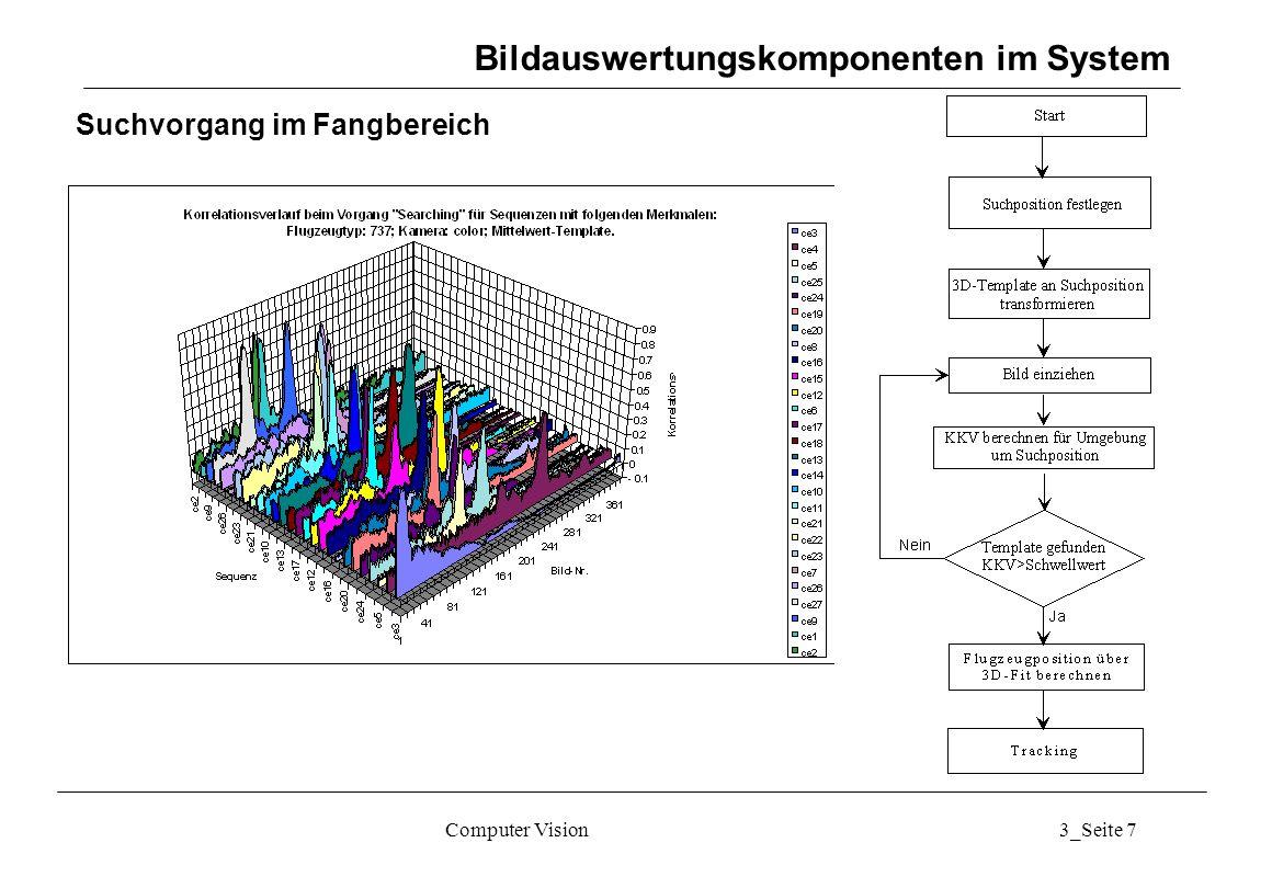 Computer Vision3_Seite 7 Suchvorgang im Fangbereich Bildauswertungskomponenten im System
