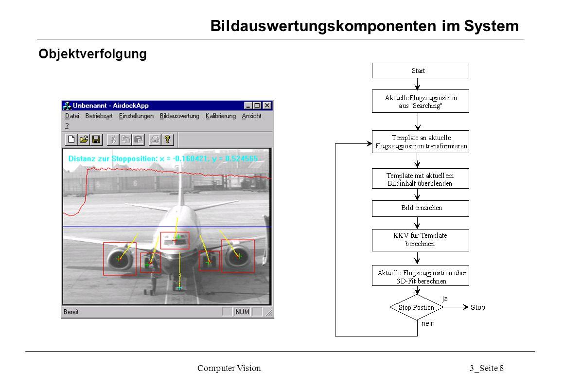 Computer Vision3_Seite 8 Objektverfolgung Bildauswertungskomponenten im System