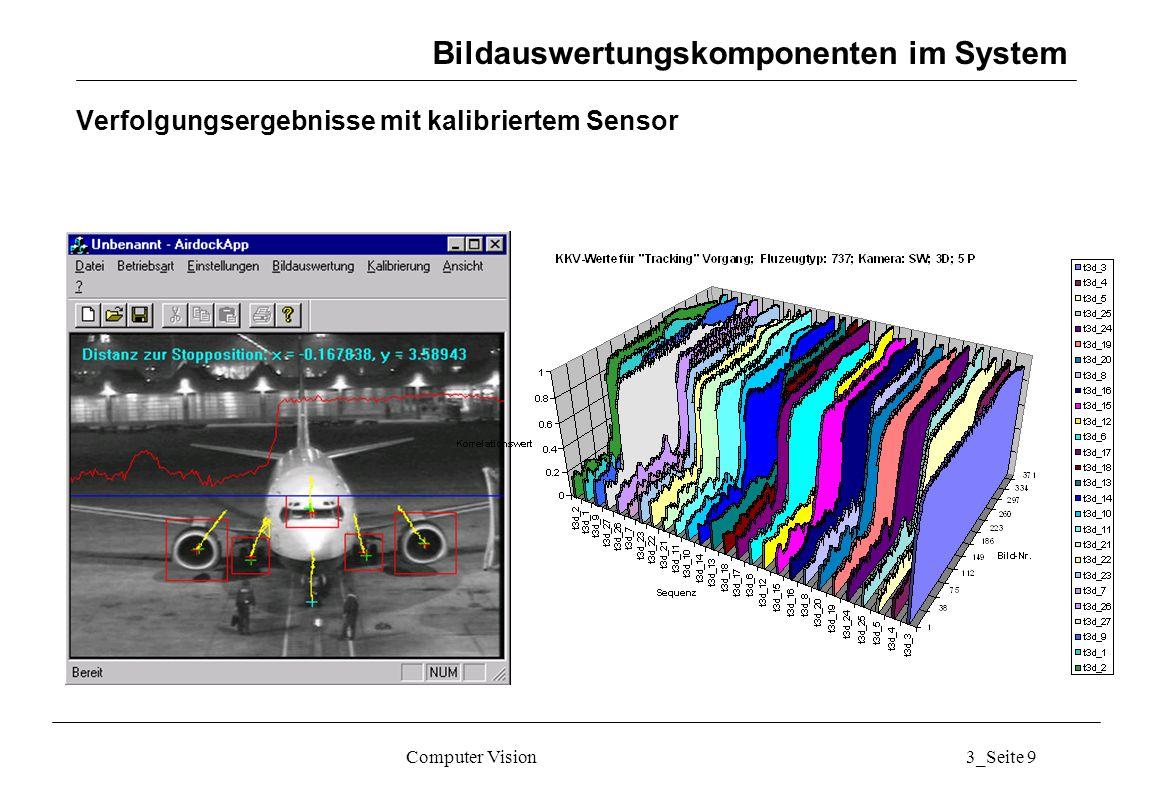 Computer Vision3_Seite 9 Verfolgungsergebnisse mit kalibriertem Sensor Bildauswertungskomponenten im System