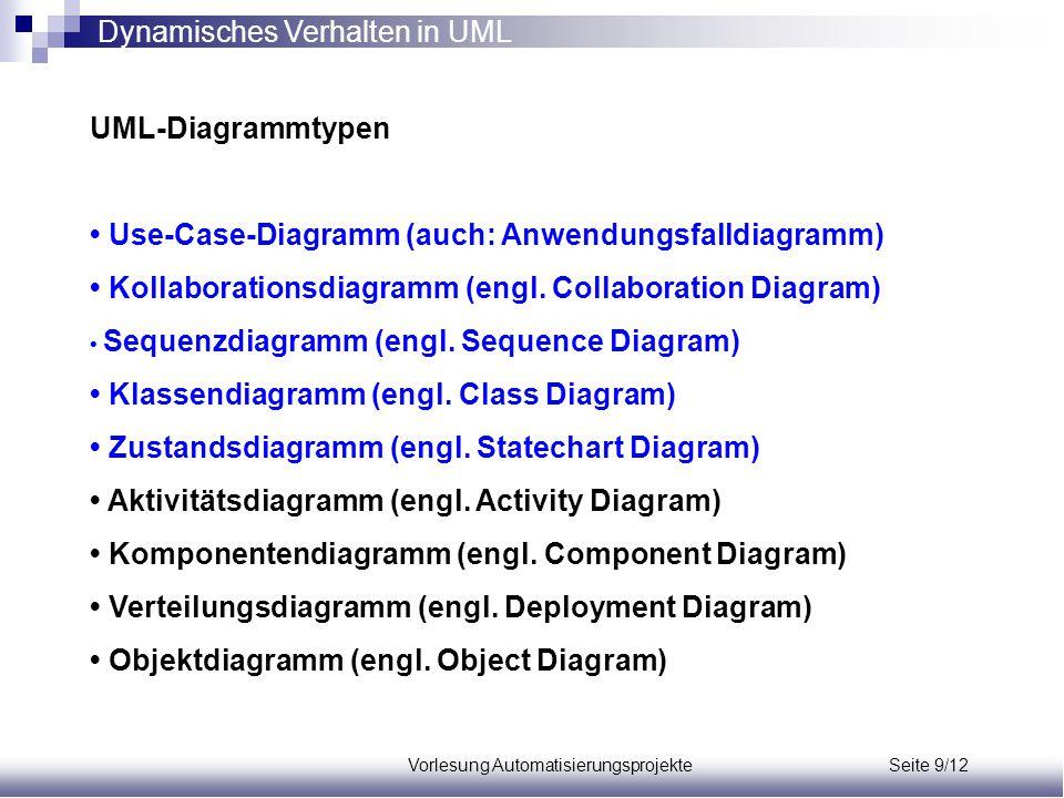Vorlesung Automatisierungsprojekte Seite 9/12 UML-Diagrammtypen Use-Case-Diagramm (auch: Anwendungsfalldiagramm) Kollaborationsdiagramm (engl. Collabo
