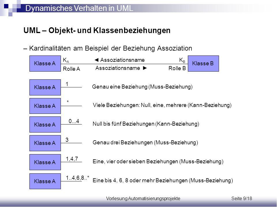 Vorlesung Automatisierungsprojekte Seite 9/18 UML – Objekt- und Klassenbeziehungen – Kardinalitäten am Beispiel der Beziehung Assoziation Klasse AKlas