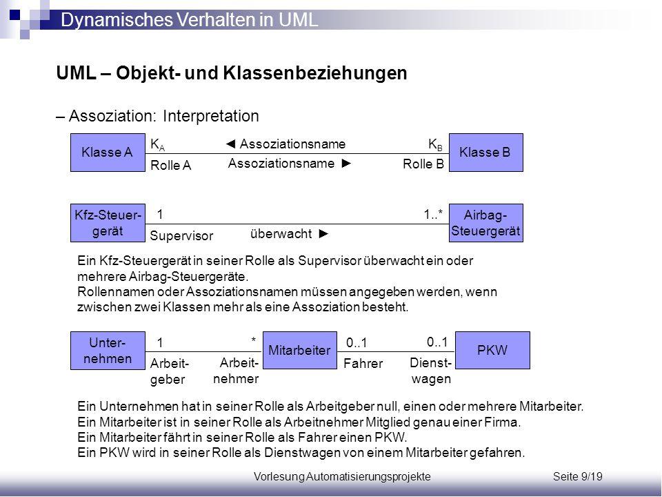 Vorlesung Automatisierungsprojekte Seite 9/19 UML – Objekt- und Klassenbeziehungen – Assoziation: Interpretation Klasse AKlasse B ◄ Assoziationsname A