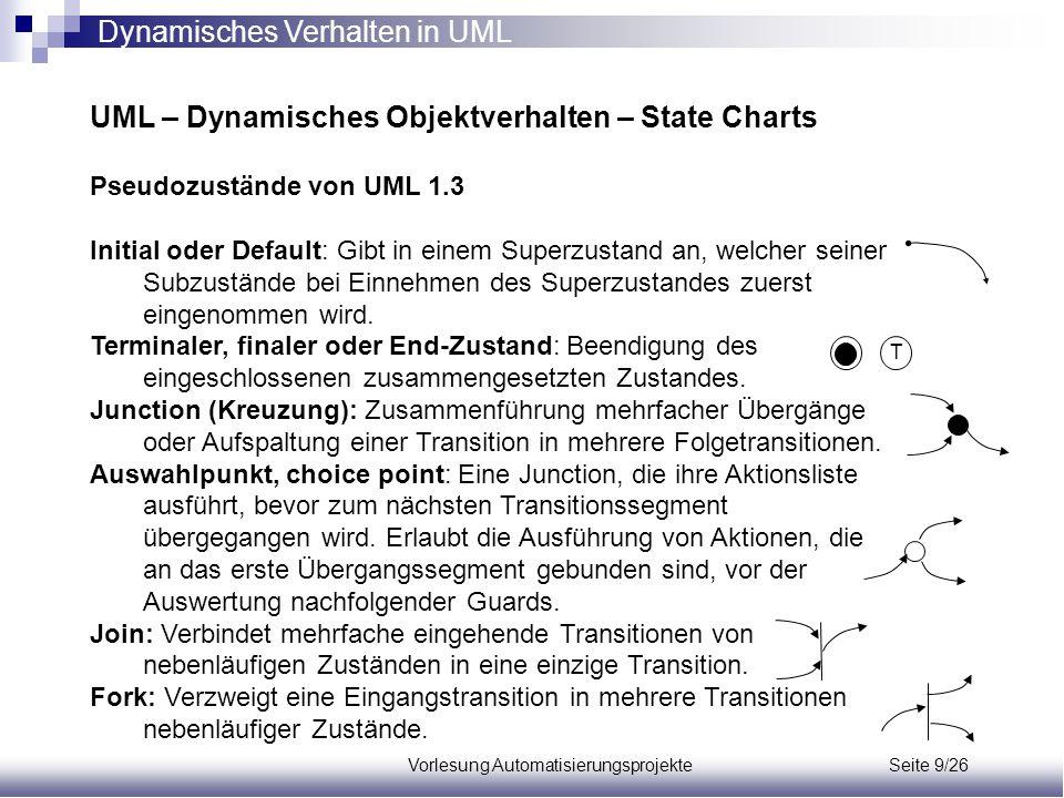Vorlesung Automatisierungsprojekte Seite 9/26 UML – Dynamisches Objektverhalten – State Charts Pseudozustände von UML 1.3 Initial oder Default: Gibt i