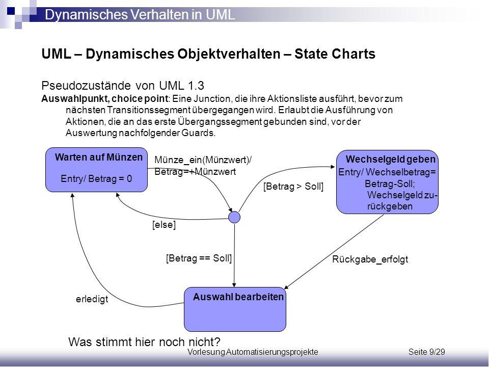 Vorlesung Automatisierungsprojekte Seite 9/29 UML – Dynamisches Objektverhalten – State Charts Pseudozustände von UML 1.3 Auswahlpunkt, choice point: