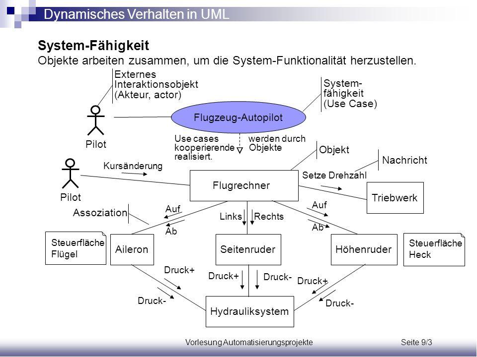 Vorlesung Automatisierungsprojekte Seite 9/3 System-Fähigkeit Objekte arbeiten zusammen, um die System-Funktionalität herzustellen. Flugzeug-Autopilot