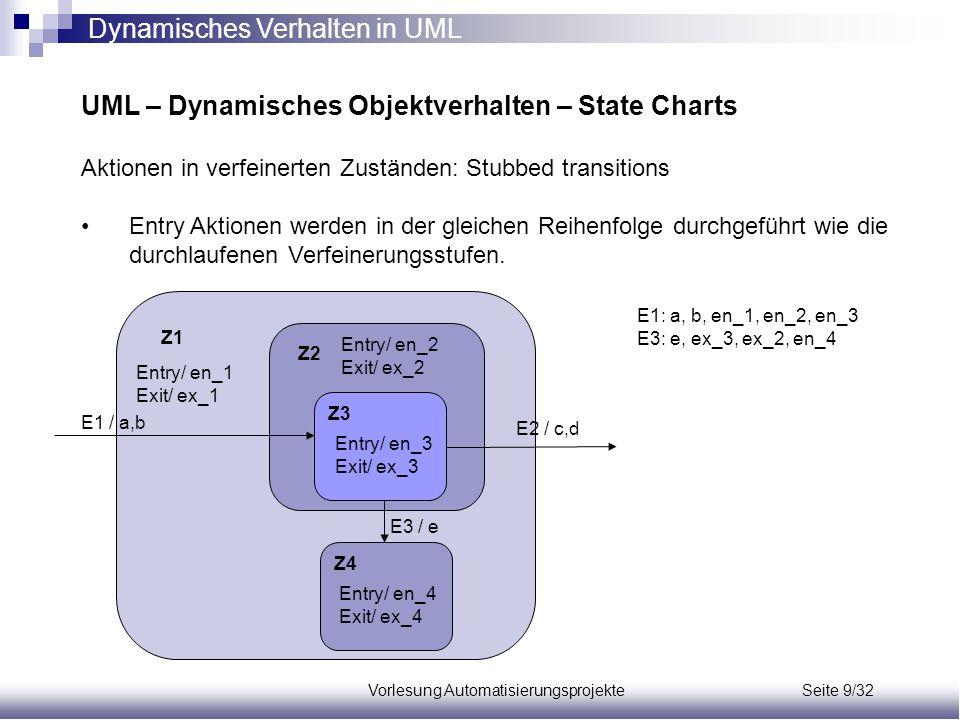 Vorlesung Automatisierungsprojekte Seite 9/32 UML – Dynamisches Objektverhalten – State Charts Aktionen in verfeinerten Zuständen: Stubbed transitions