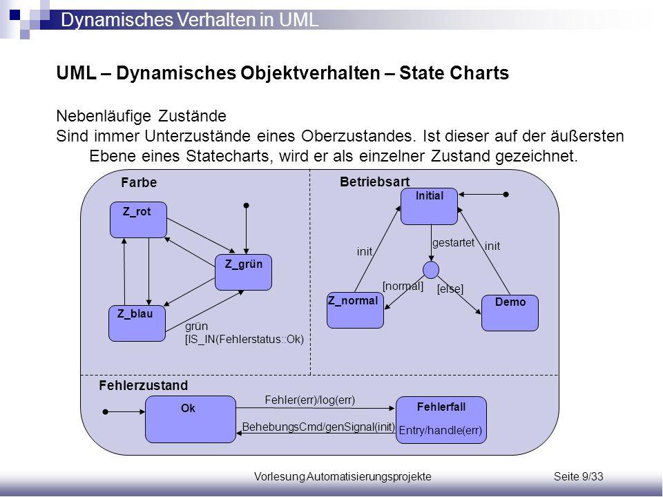 Vorlesung Automatisierungsprojekte Seite 9/33 UML – Dynamisches Objektverhalten – State Charts Nebenläufige Zustände Sind immer Unterzustände eines Ob