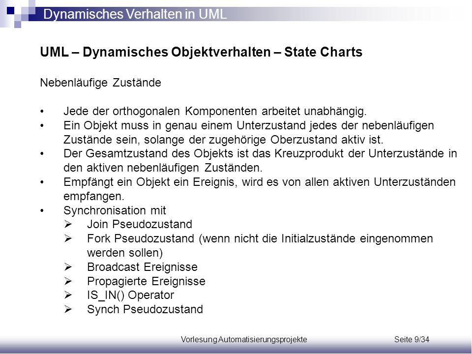 Vorlesung Automatisierungsprojekte Seite 9/34 UML – Dynamisches Objektverhalten – State Charts Nebenläufige Zustände Jede der orthogonalen Komponenten