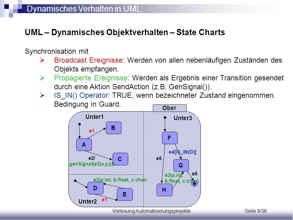 Vorlesung Automatisierungsprojekte Seite 9/36 UML – Dynamisches Objektverhalten – State Charts Synchronisation mit  Broadcast Ereignisse: Werden von