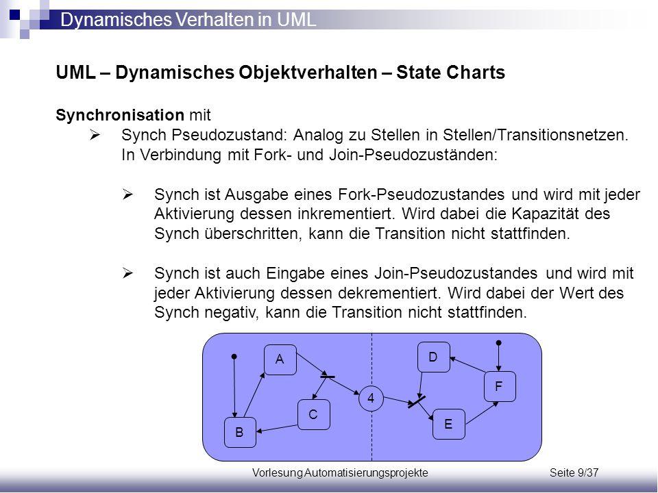 Vorlesung Automatisierungsprojekte Seite 9/37 UML – Dynamisches Objektverhalten – State Charts Synchronisation mit  Synch Pseudozustand: Analog zu St