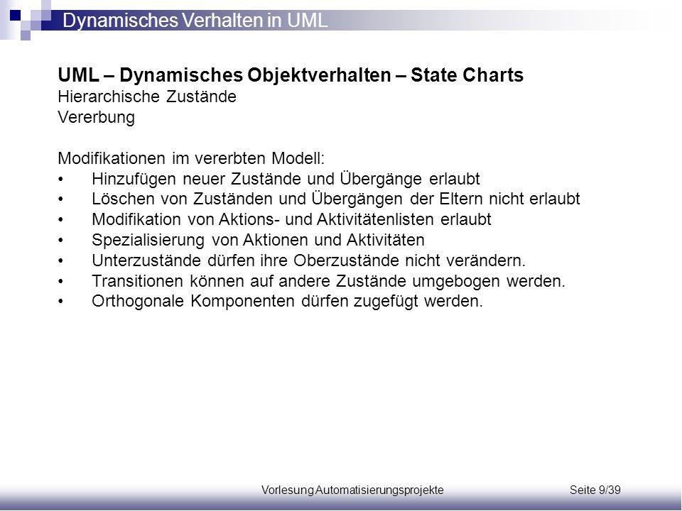 Vorlesung Automatisierungsprojekte Seite 9/39 UML – Dynamisches Objektverhalten – State Charts Hierarchische Zustände Vererbung Modifikationen im vere