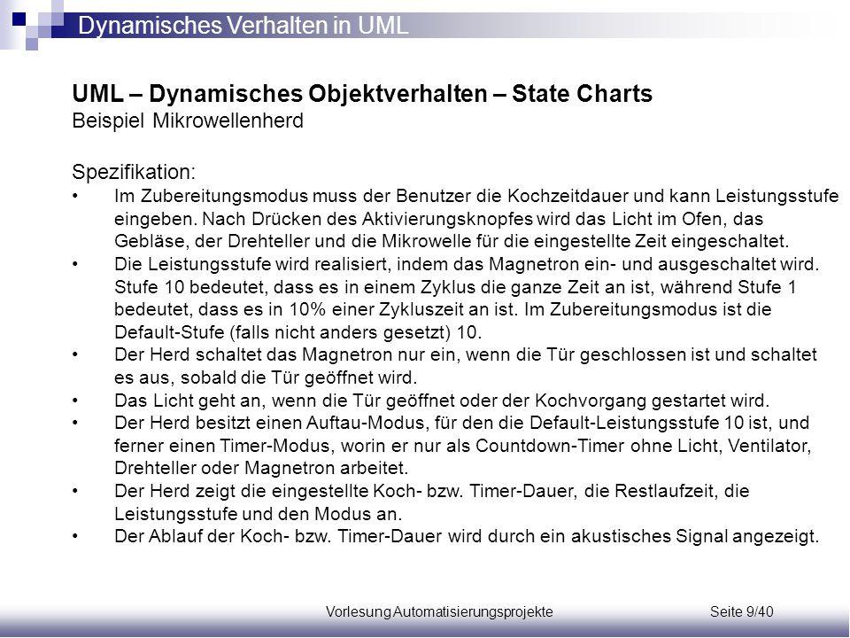 Vorlesung Automatisierungsprojekte Seite 9/40 UML – Dynamisches Objektverhalten – State Charts Beispiel Mikrowellenherd Spezifikation: Im Zubereitungs