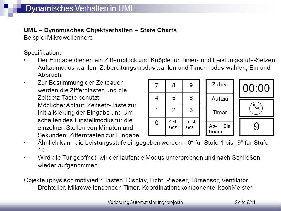 Vorlesung Automatisierungsprojekte Seite 9/41 UML – Dynamisches Objektverhalten – State Charts Beispiel Mikrowellenherd Spezifikation: Der Eingabe die