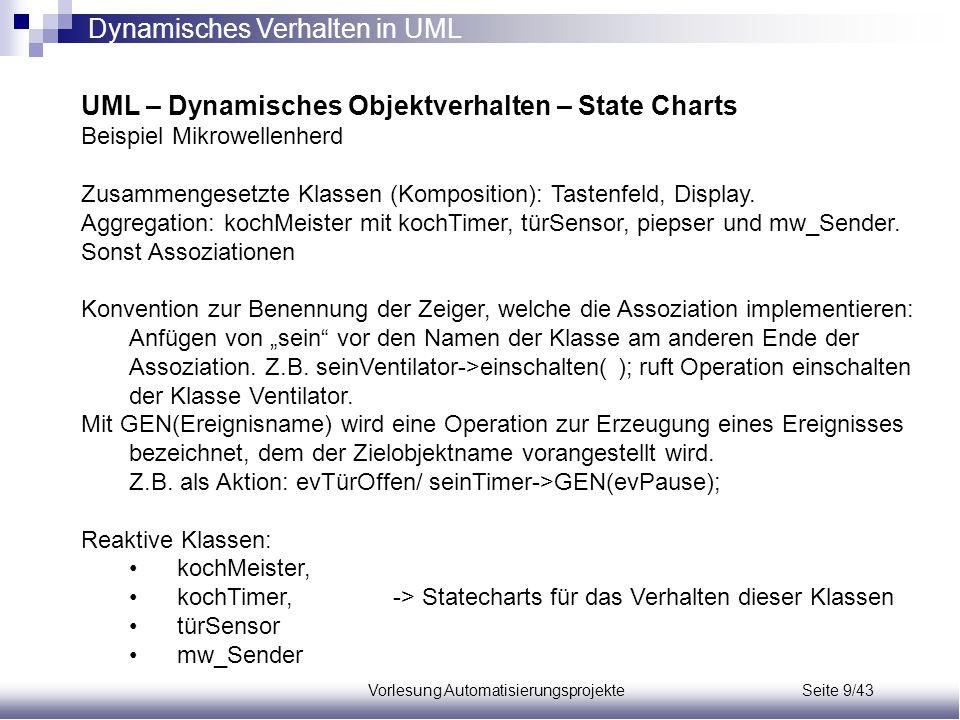 Vorlesung Automatisierungsprojekte Seite 9/43 UML – Dynamisches Objektverhalten – State Charts Beispiel Mikrowellenherd Zusammengesetzte Klassen (Komp