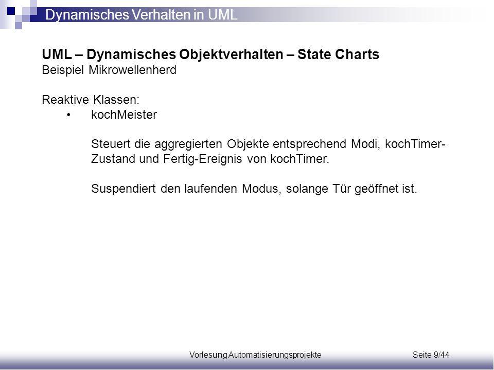 Vorlesung Automatisierungsprojekte Seite 9/44 UML – Dynamisches Objektverhalten – State Charts Beispiel Mikrowellenherd Reaktive Klassen: kochMeister