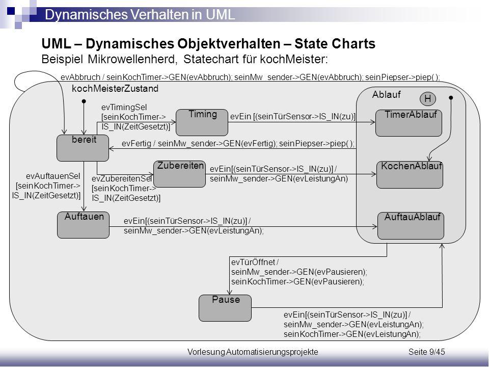 Vorlesung Automatisierungsprojekte Seite 9/45 UML – Dynamisches Objektverhalten – State Charts Beispiel Mikrowellenherd, Statechart für kochMeister: b