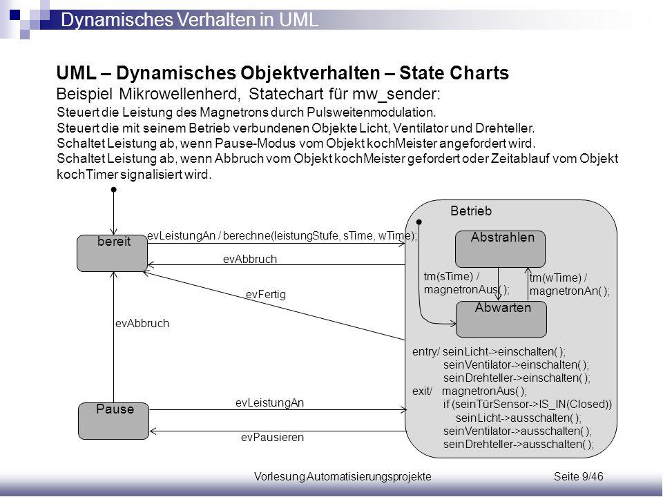 Vorlesung Automatisierungsprojekte Seite 9/46 UML – Dynamisches Objektverhalten – State Charts Beispiel Mikrowellenherd, Statechart für mw_sender: ber