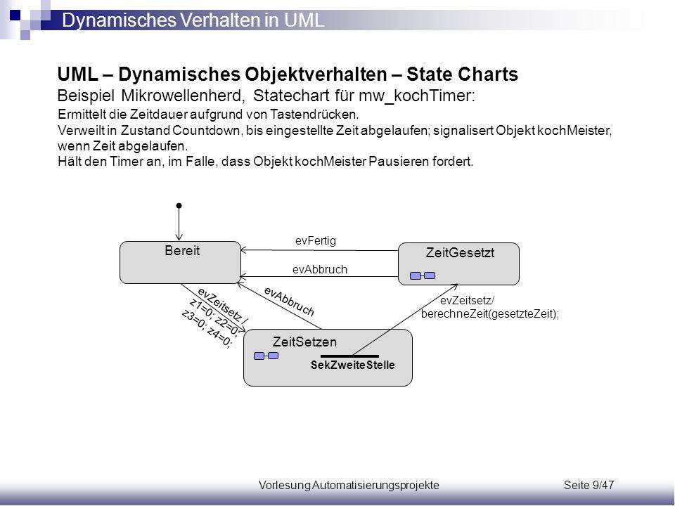 Vorlesung Automatisierungsprojekte Seite 9/47 UML – Dynamisches Objektverhalten – State Charts Beispiel Mikrowellenherd, Statechart für mw_kochTimer: