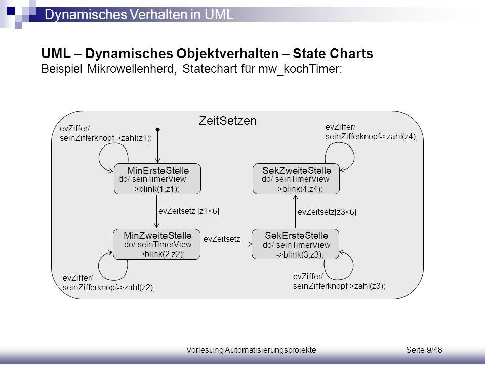 Vorlesung Automatisierungsprojekte Seite 9/48 UML – Dynamisches Objektverhalten – State Charts Beispiel Mikrowellenherd, Statechart für mw_kochTimer: