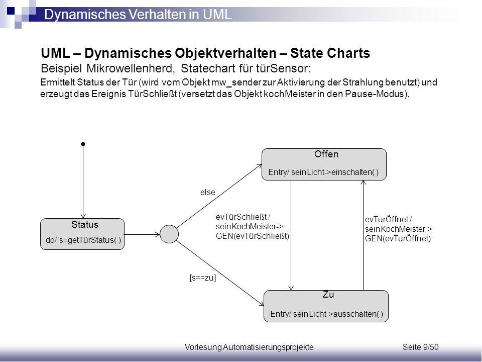 Vorlesung Automatisierungsprojekte Seite 9/50 UML – Dynamisches Objektverhalten – State Charts Beispiel Mikrowellenherd, Statechart für türSensor: Sta