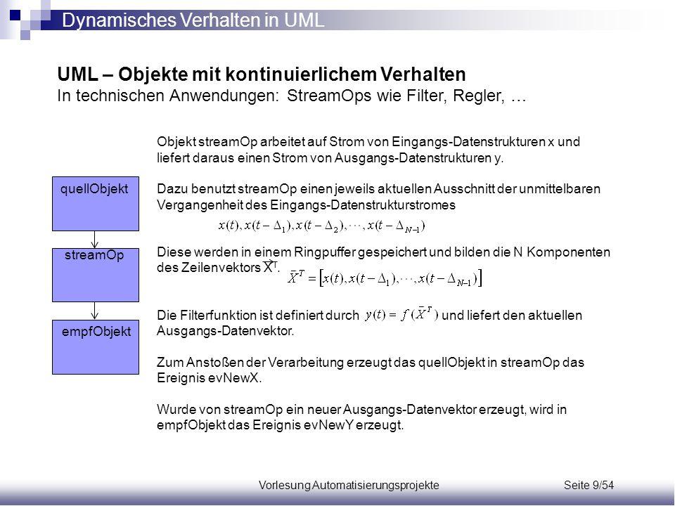 Vorlesung Automatisierungsprojekte Seite 9/54 UML – Objekte mit kontinuierlichem Verhalten In technischen Anwendungen: StreamOps wie Filter, Regler, …