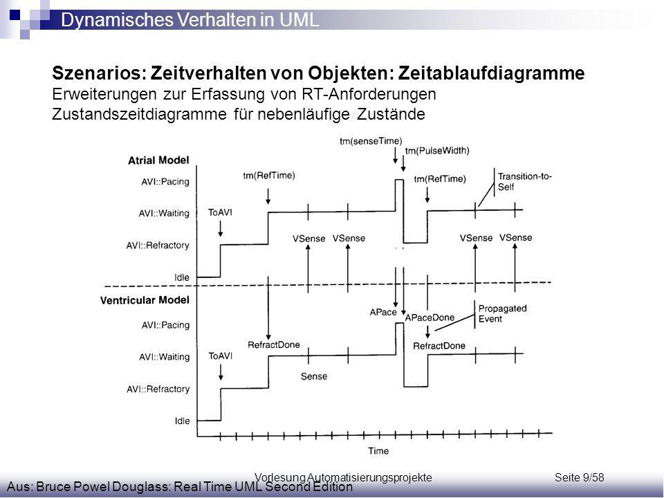 Vorlesung Automatisierungsprojekte Seite 9/58 Szenarios: Zeitverhalten von Objekten: Zeitablaufdiagramme Erweiterungen zur Erfassung von RT-Anforderun
