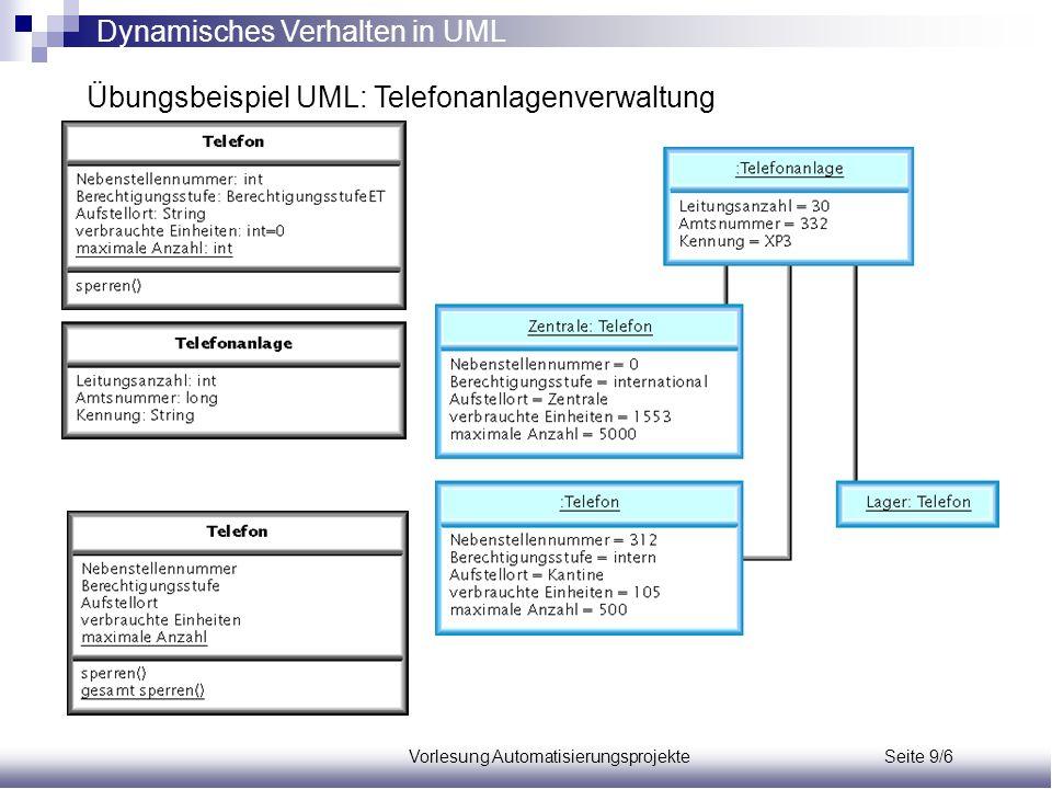 Vorlesung Automatisierungsprojekte Seite 9/6 Übungsbeispiel UML: Telefonanlagenverwaltung Dynamisches Verhalten in UML
