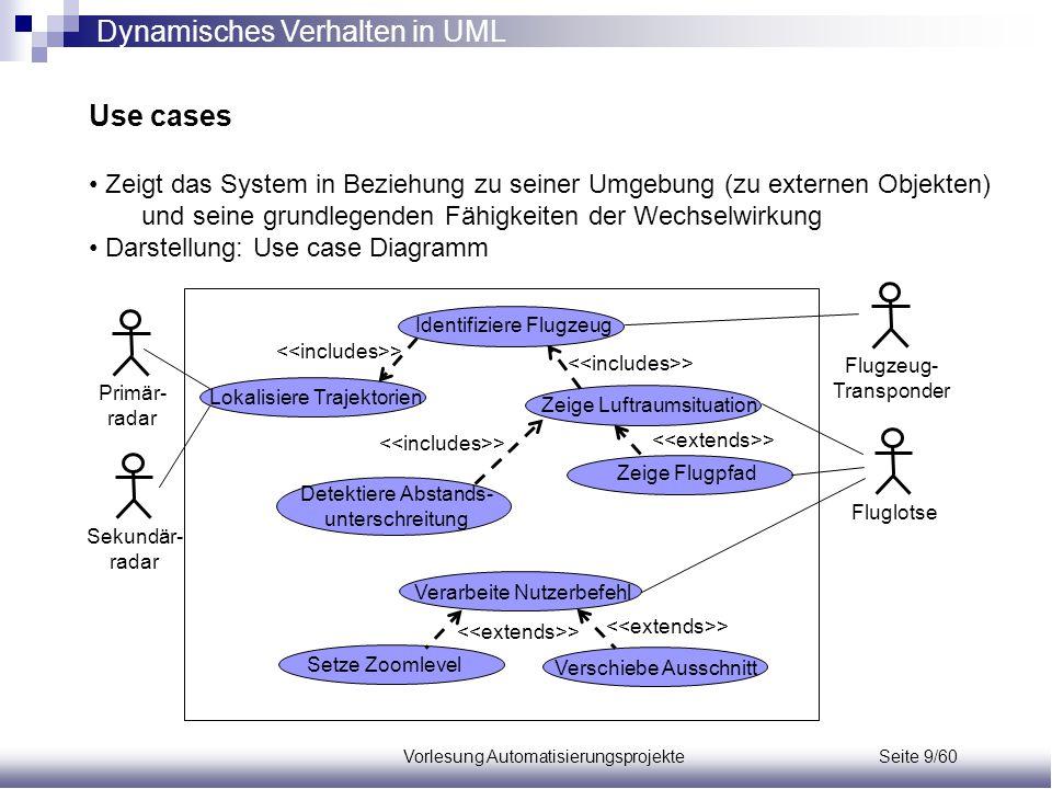 Vorlesung Automatisierungsprojekte Seite 9/60 Use cases Zeigt das System in Beziehung zu seiner Umgebung (zu externen Objekten) und seine grundlegende