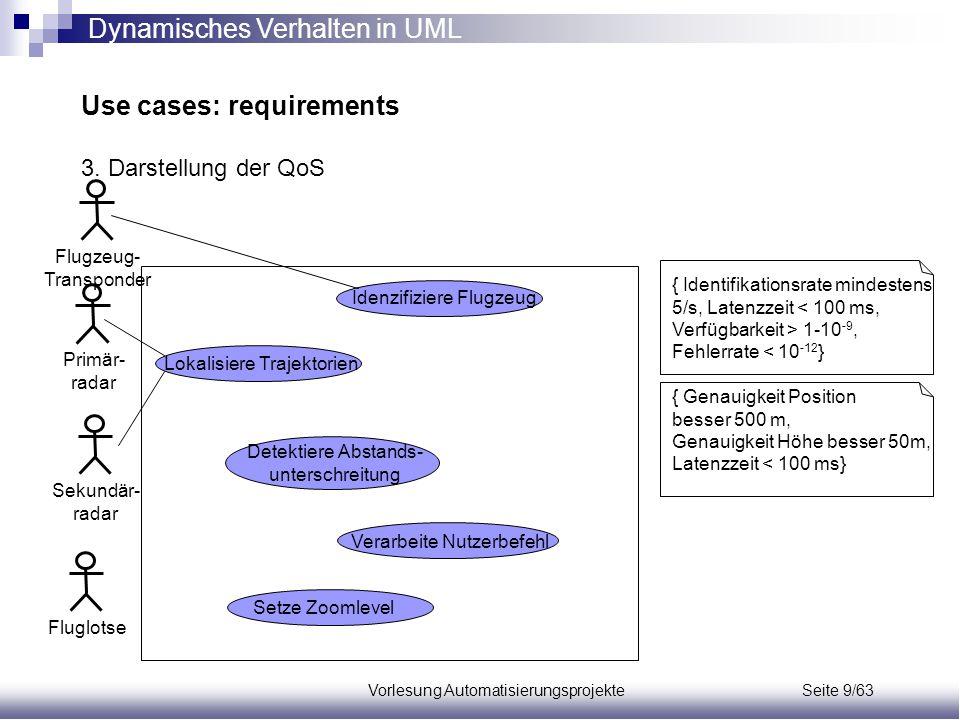 Vorlesung Automatisierungsprojekte Seite 9/63 Use cases: requirements 3. Darstellung der QoS Idenzifiziere Flugzeug Lokalisiere Trajektorien Verarbeit