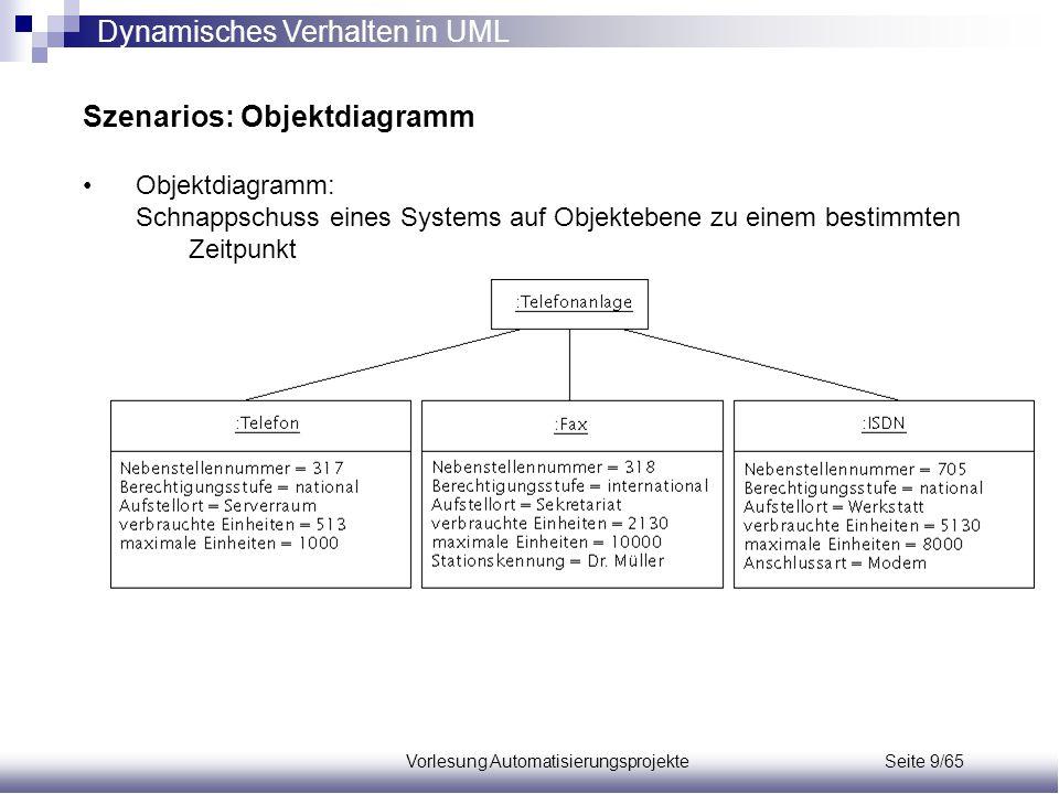 Vorlesung Automatisierungsprojekte Seite 9/65 Szenarios: Objektdiagramm Objektdiagramm: Schnappschuss eines Systems auf Objektebene zu einem bestimmte