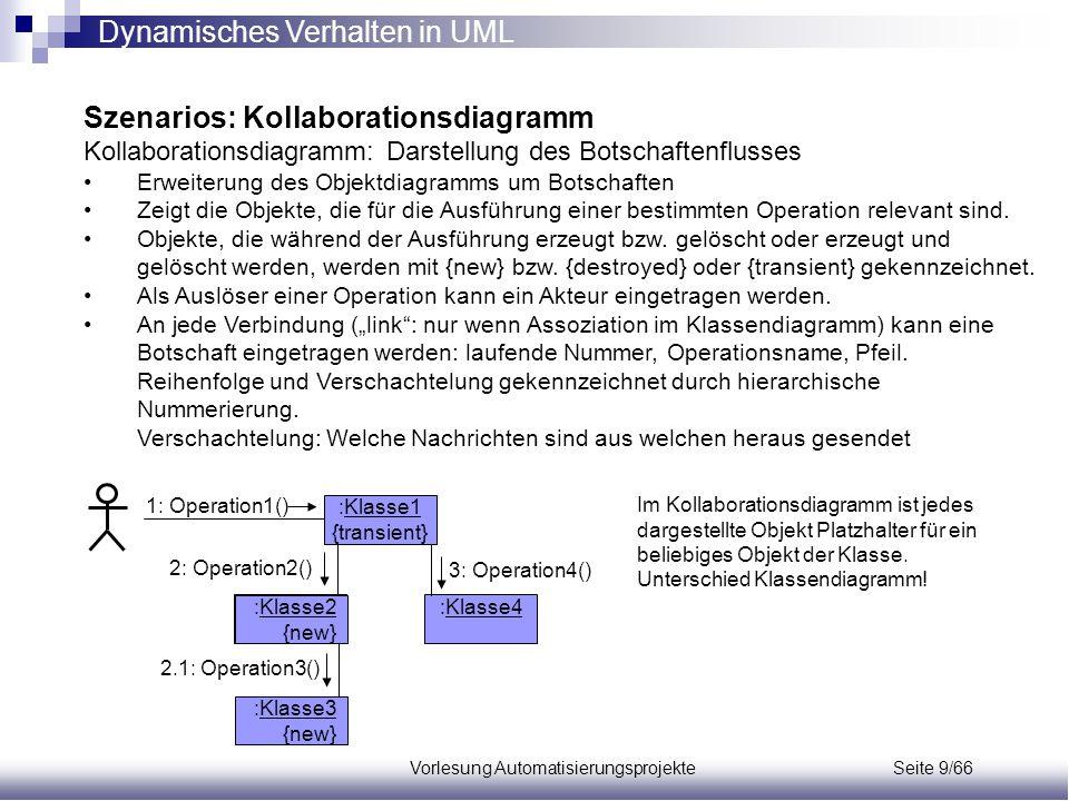 Vorlesung Automatisierungsprojekte Seite 9/66 Szenarios: Kollaborationsdiagramm Kollaborationsdiagramm: Darstellung des Botschaftenflusses Erweiterung