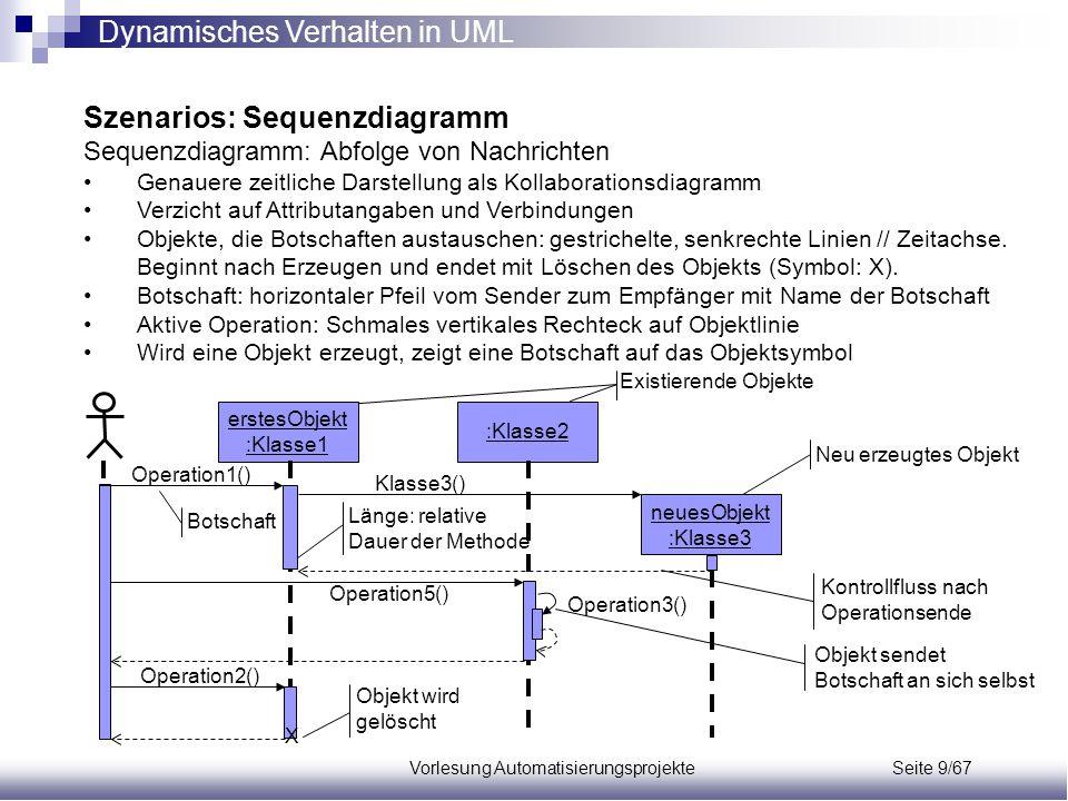 Vorlesung Automatisierungsprojekte Seite 9/67 Szenarios: Sequenzdiagramm Sequenzdiagramm: Abfolge von Nachrichten Genauere zeitliche Darstellung als K