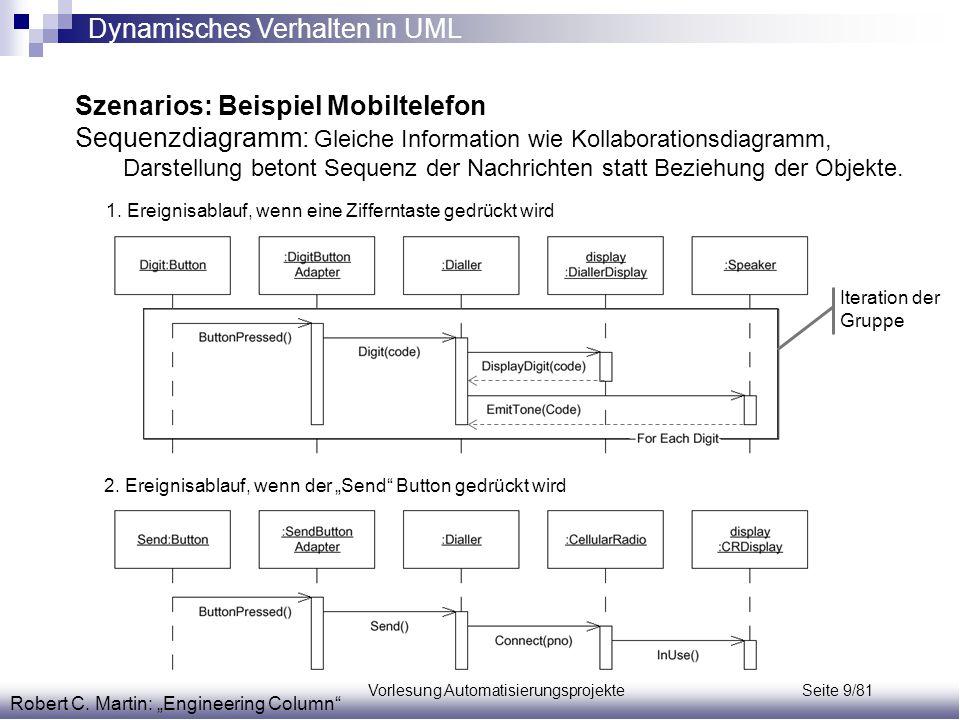 Vorlesung Automatisierungsprojekte Seite 9/81 Szenarios: Beispiel Mobiltelefon Sequenzdiagramm: Gleiche Information wie Kollaborationsdiagramm, Darste