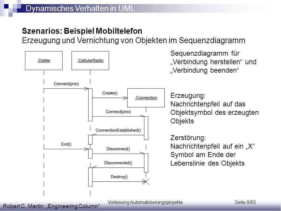 Vorlesung Automatisierungsprojekte Seite 9/83 Szenarios: Beispiel Mobiltelefon Erzeugung und Vernichtung von Objekten im Sequenzdiagramm Robert C. Mar
