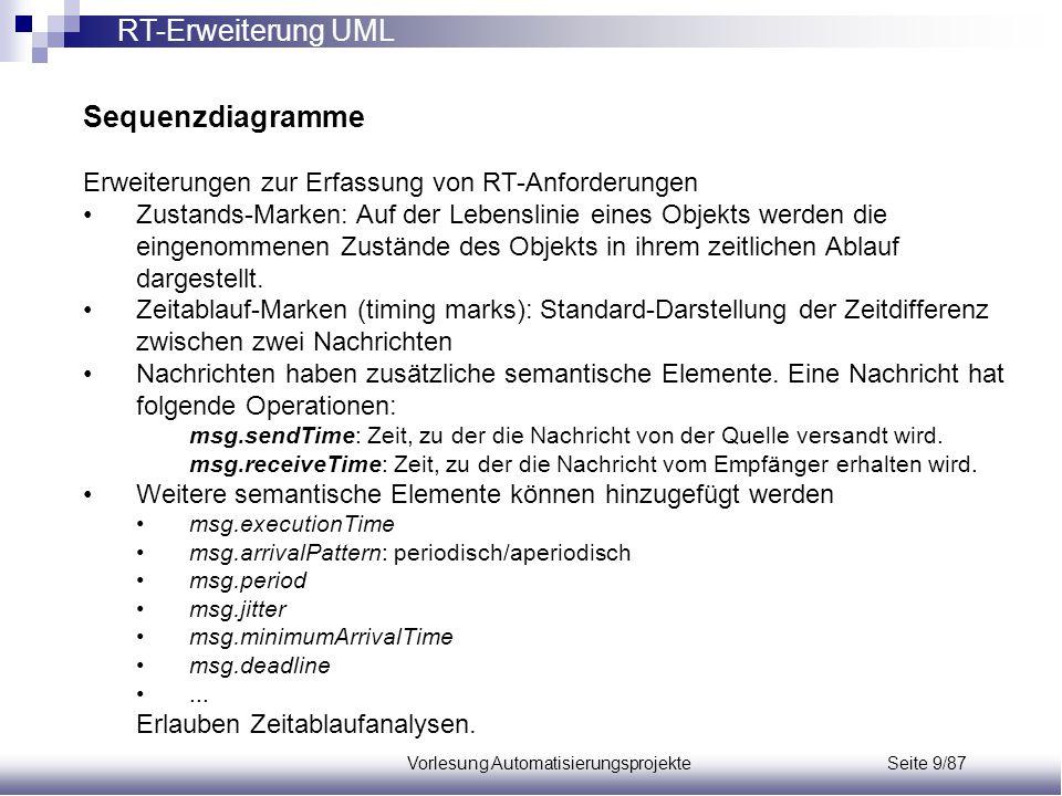 Vorlesung Automatisierungsprojekte Seite 9/87 Sequenzdiagramme Erweiterungen zur Erfassung von RT-Anforderungen Zustands-Marken: Auf der Lebenslinie e