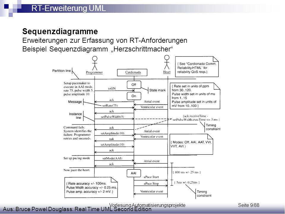 Vorlesung Automatisierungsprojekte Seite 9/88 RT-Erweiterung UML Sequenzdiagramme Erweiterungen zur Erfassung von RT-Anforderungen Beispiel Sequenzdia