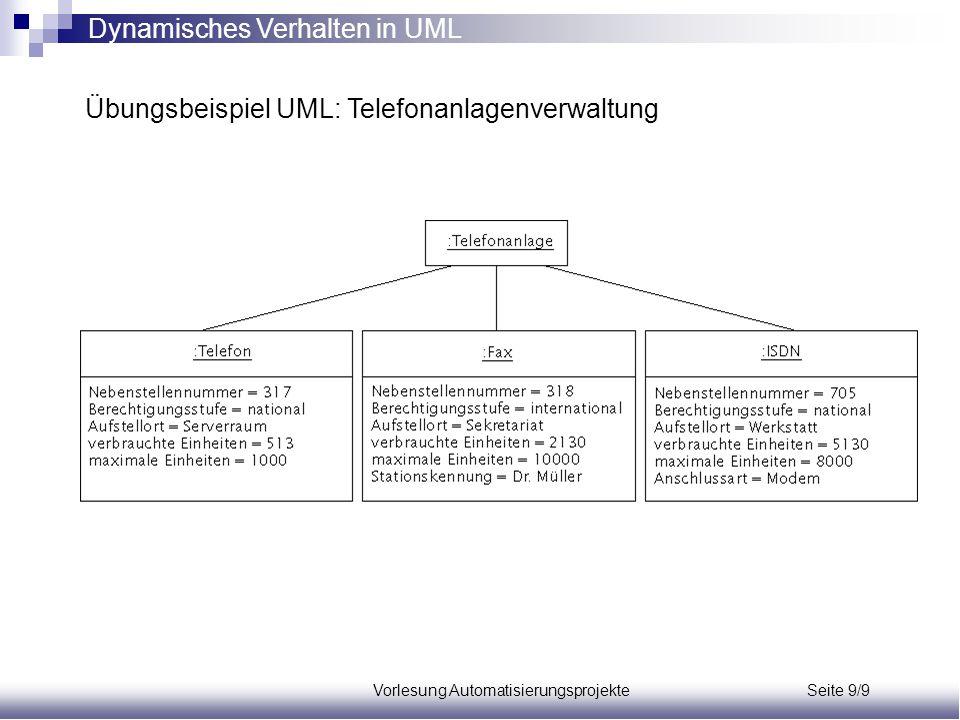Vorlesung Automatisierungsprojekte Seite 9/9 Übungsbeispiel UML: Telefonanlagenverwaltung Dynamisches Verhalten in UML