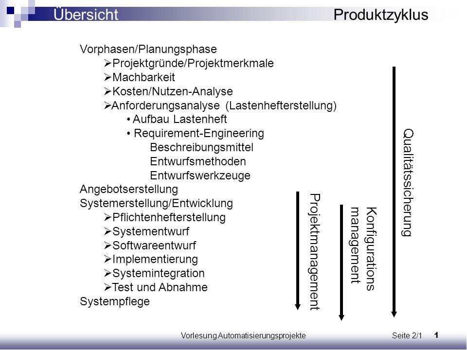 1Vorlesung Automatisierungsprojekte Seite 2/1 Übersicht Produktzyklus Vorphasen/Planungsphase  Projektgründe/Projektmerkmale  Machbarkeit  Kosten/N