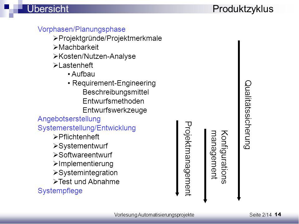 14Vorlesung Automatisierungsprojekte Seite 2/14 Vorphasen/Planungsphase  Projektgründe/Projektmerkmale  Machbarkeit  Kosten/Nutzen-Analyse  Lasten