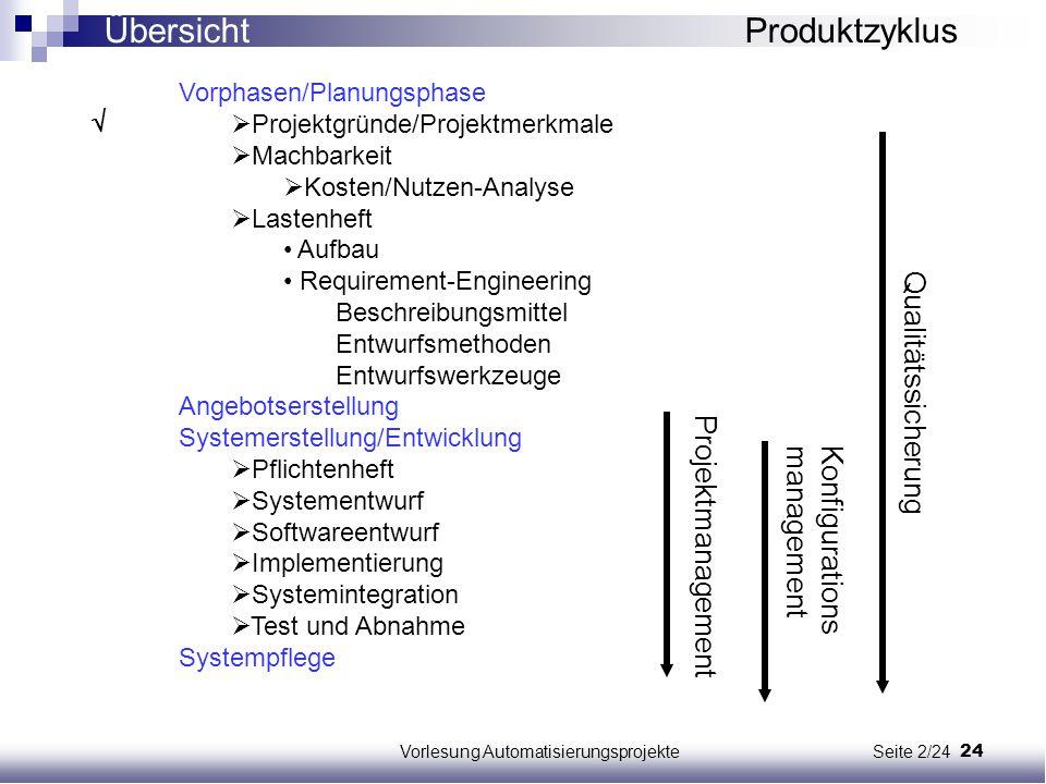 24Vorlesung Automatisierungsprojekte Seite 2/24 Vorphasen/Planungsphase  Projektgründe/Projektmerkmale  Machbarkeit  Kosten/Nutzen-Analyse  Lasten
