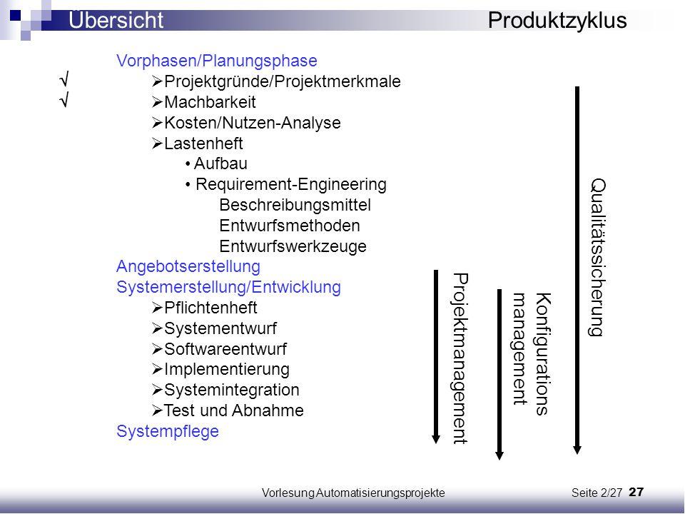 27Vorlesung Automatisierungsprojekte Seite 2/27 Vorphasen/Planungsphase  Projektgründe/Projektmerkmale  Machbarkeit  Kosten/Nutzen-Analyse  Lasten